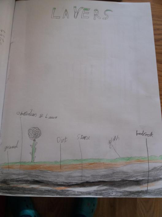 Layers of the Earth by Aiden