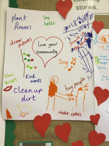 We helped to make posters about how to be kind.