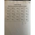 Heidi's Maths challenge