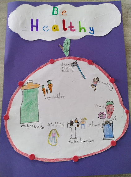 Lydia's Healthy Poster