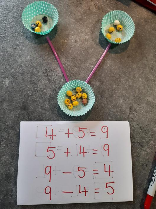 Can they think of 2 addition and 2 subtraction number sentences?
