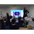 We learnt about Earth, Sun and Moon