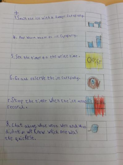 We wrote instructions for others.