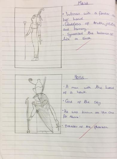 Egyptian Gods profiles