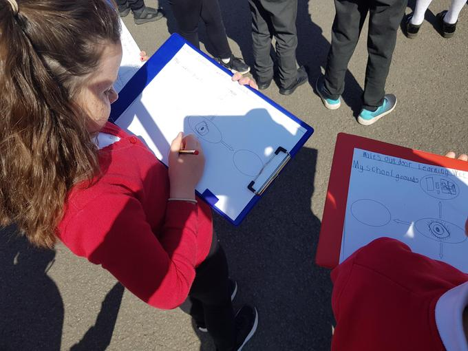 We carried out simple mapping activities.