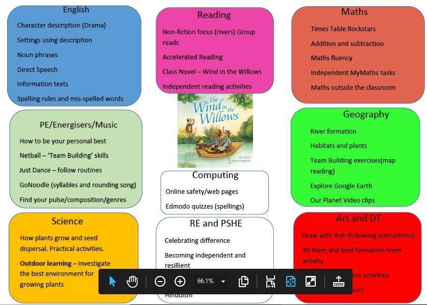Term 2 Curriculum Map