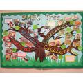 Social, Moral, Spiritual, Cultural Tree