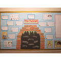 Year 2 studied the book 'The Tunnel'