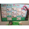 Year 1 enjoyed writing hedgehog poems