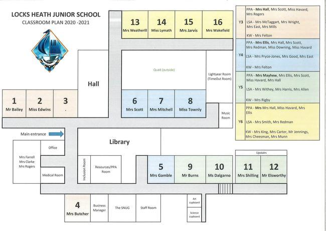 Plan of the school