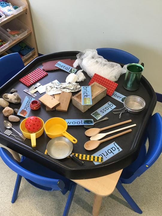 Our Materials Investigation Table
