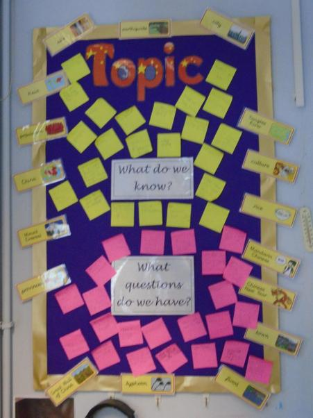 Topic Questions