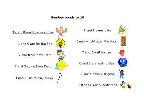 Learning Number bonds to 10!   Longcause Community Special School