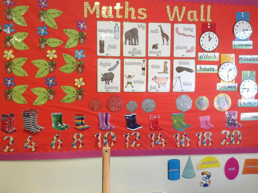 Our maths wall