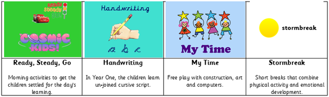 These are some other things that we do in Year 1.