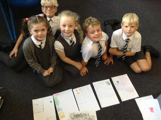 History Timeline of Fairtrade!