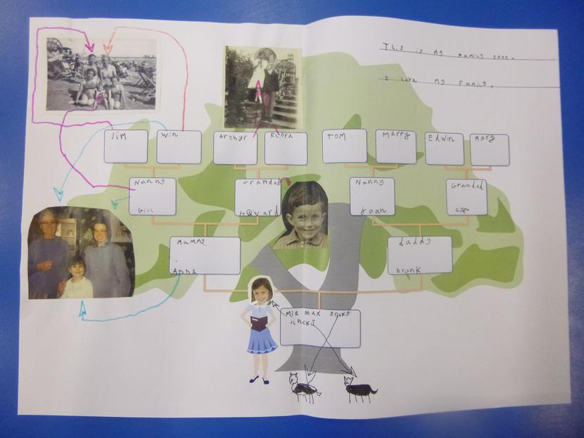 Mia's Family Tree