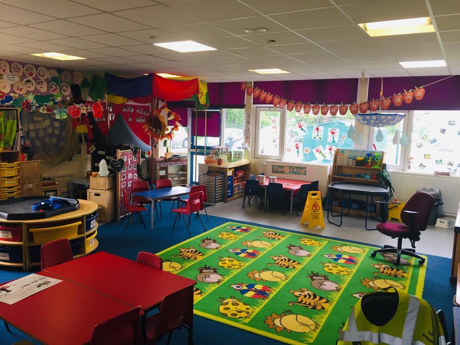 FS2 Classroom