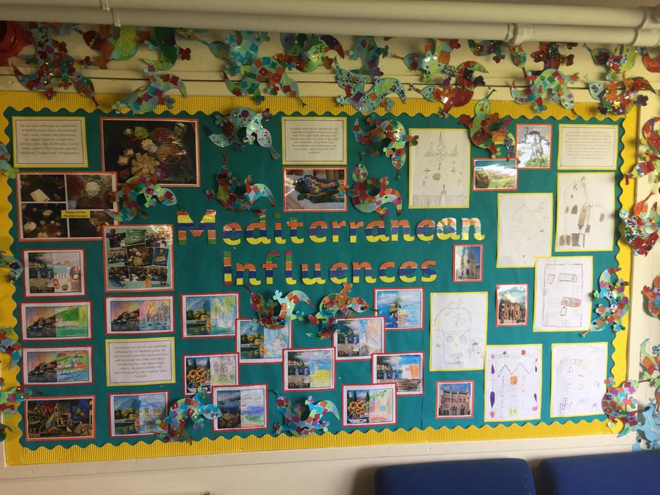 Display of a Challenge Curriculum Topic
