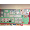 Year 3 Literacy Working Wall