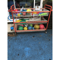 Physical development resources