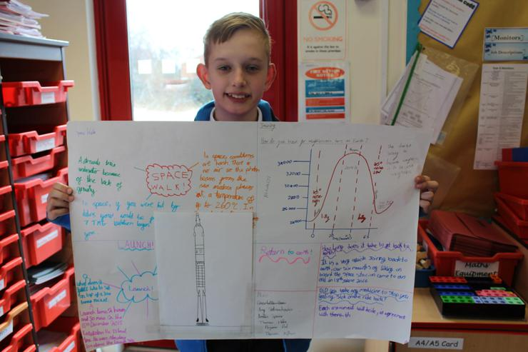 Written work, inspired by 'Ask an Astronaut'.