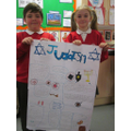 Y5 Festivals Research