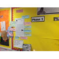Each class utilises an English working wall.