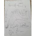 A super story map by Nicholas