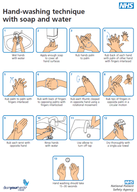 Handwashing technique with soap and water