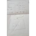 Planning ideas by Fraiya