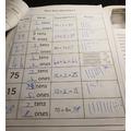 Elija's maths work