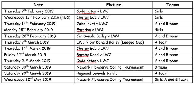 2019 Fixture List