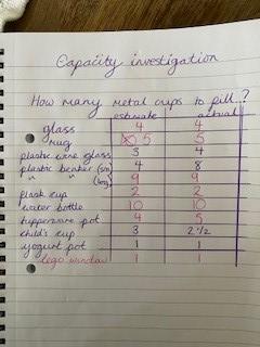 Capacity investigation - estimates and results!
