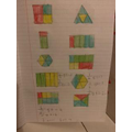 GG: Fractions Work