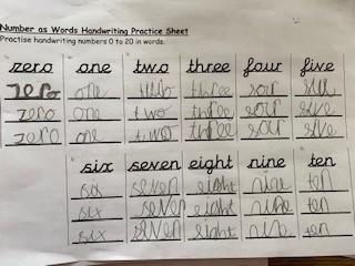 Numbers as words handwriting practice