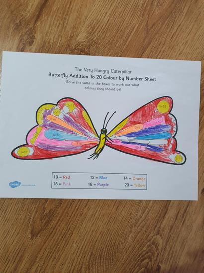 A beautiful butterfly coloured by adding numbers