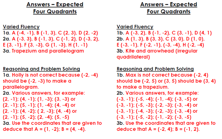 Friday Maths - Four Quadrants Expected answers
