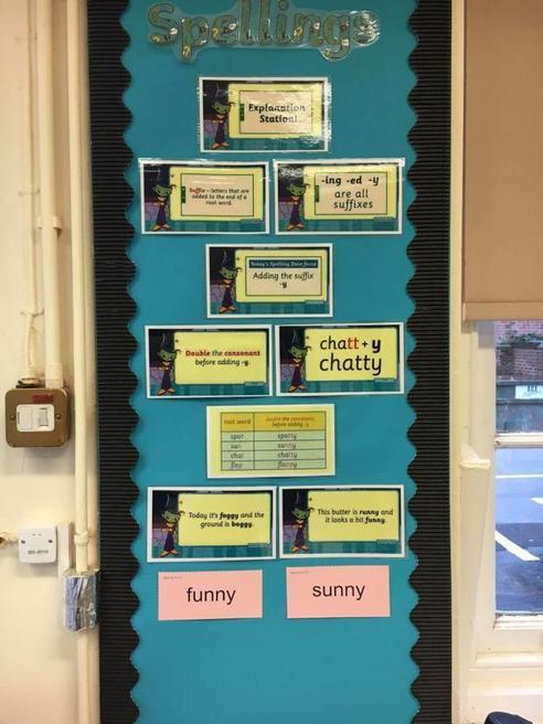 Spelling wall