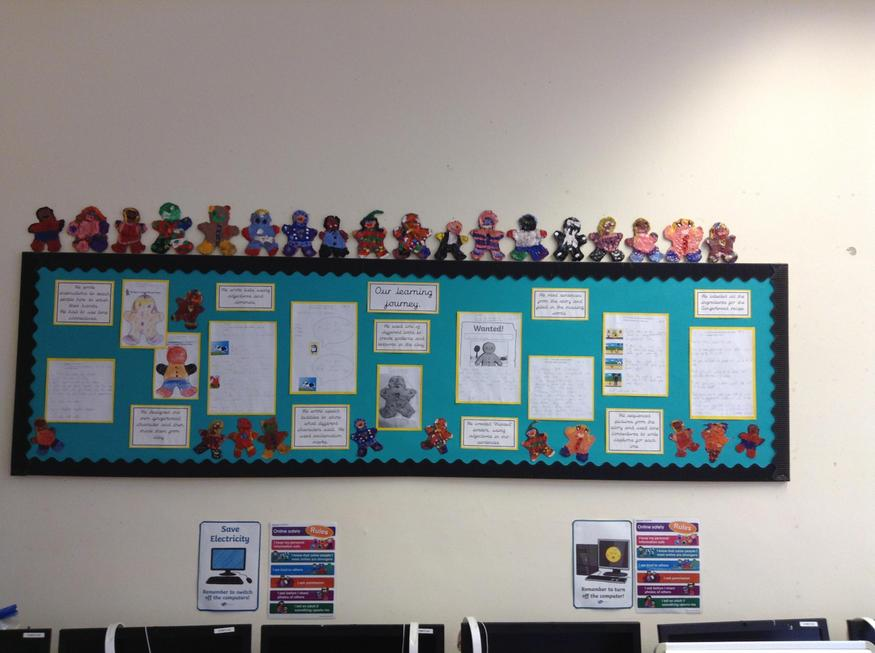 Our Gingerbread Man learning journey