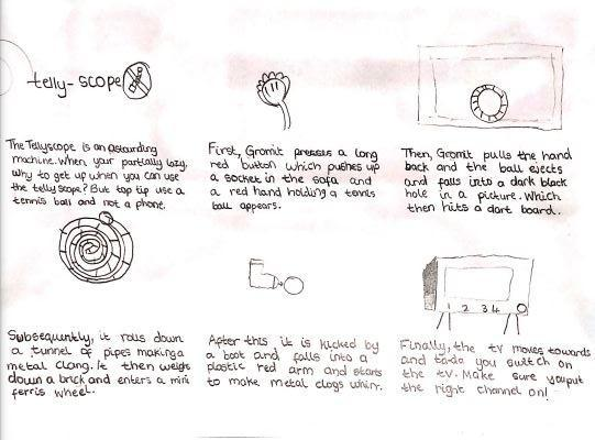 Gayathri Tellyscope explanation