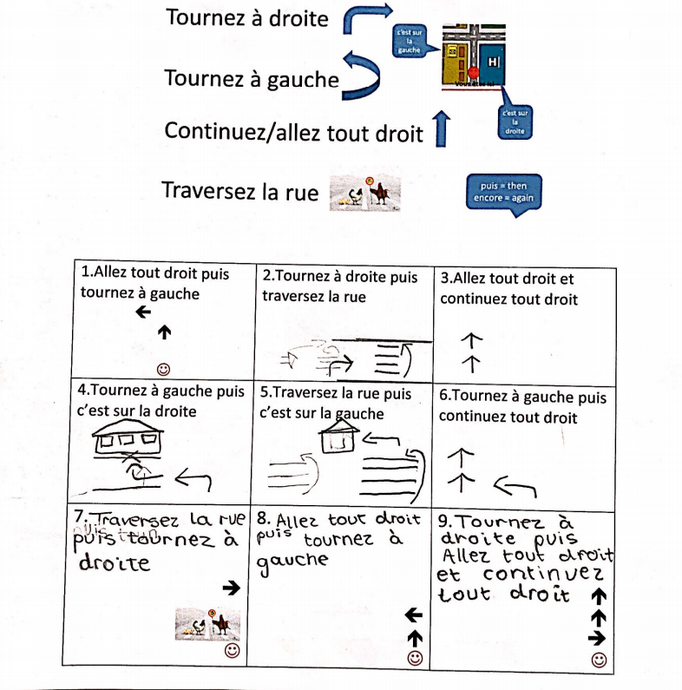 Esme's French directions