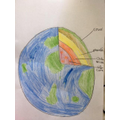 Lukundo's diagram of the Earth