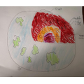 Anjali's diagram of the Earth