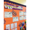 Maths Working Wall