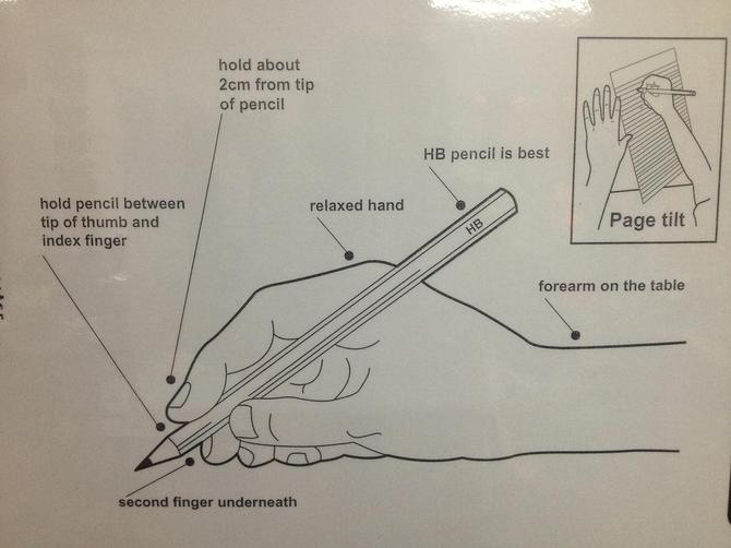 How to hold a pencil properly.
