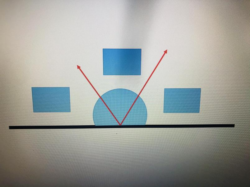 Look at the image. They should all equal 180 in total. Each angle is the same.