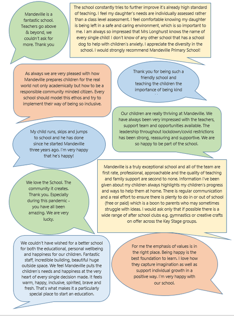 Here are a few of the parent responses from our survey in July 2021