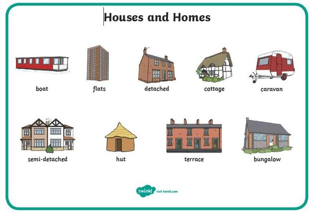 Houses and Homes Word Mat