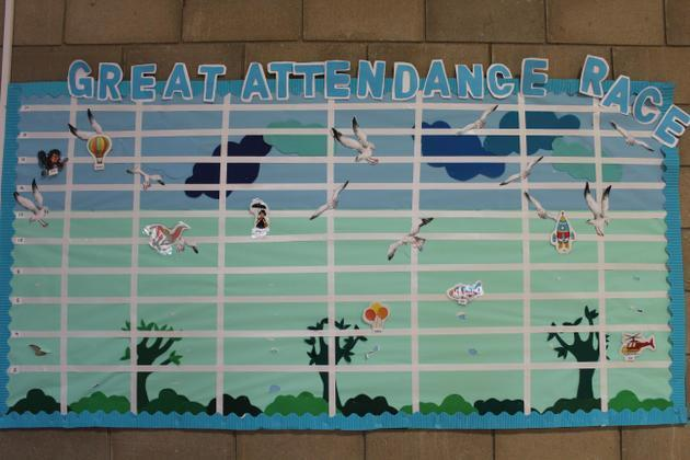 Attendance Race display